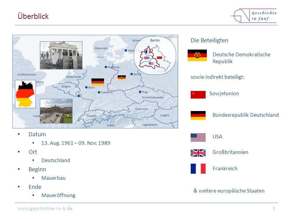 www.geschichte-in-5.de Überblick Datum 13. Aug. 1961 – 09. Nov. 1989 Ort Deutschland Beginn Mauerbau Ende Maueröffnung 2 Die Beteiligten Bundesrepubli