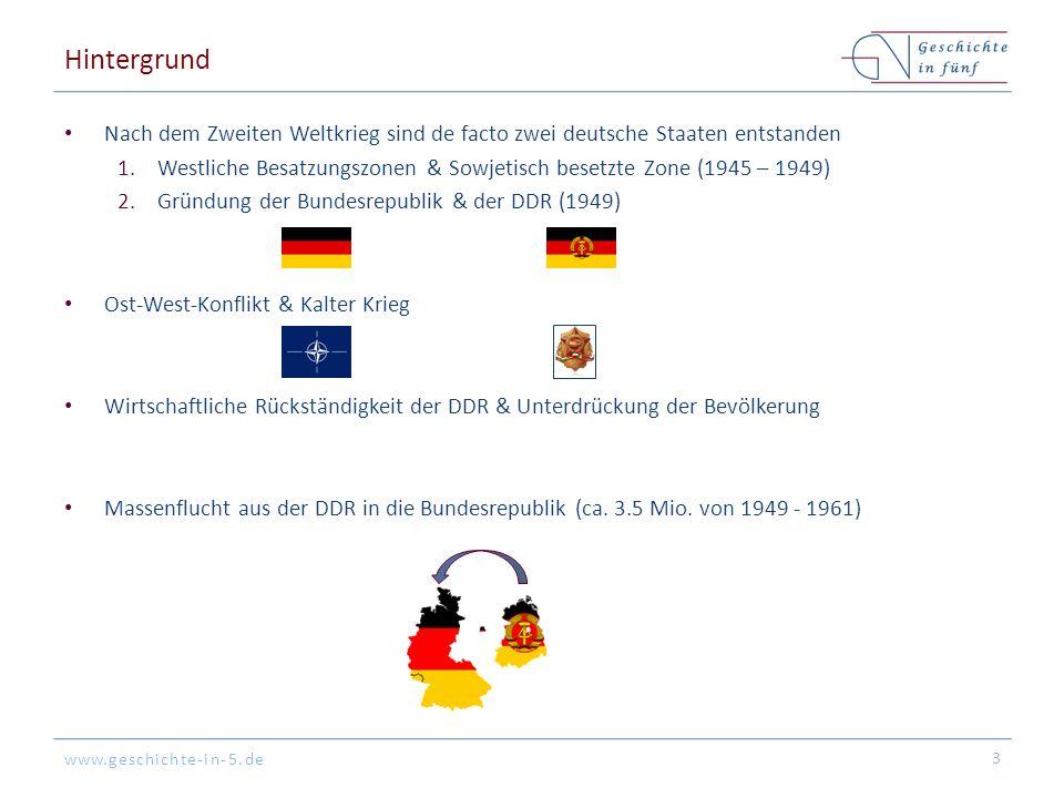 www.geschichte-in-5.de Hintergrund Nach dem Zweiten Weltkrieg sind de facto zwei deutsche Staaten entstanden 1.Westliche Besatzungszonen & Sowjetisch