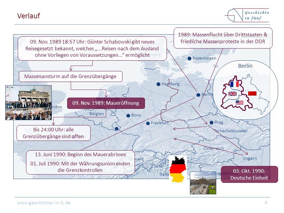 www.geschichte-in-5.de Folgen Berliner Mauer & innerdeutsche Grenzbefestigungen fordern mehrere Hundert Todesopfer 7 Mit dem Mauerfall beginnt das Ende der DDR & die Deutsche Einigung kann realisiert werden Mauerfall ist das symbolische Ende des Kalten Krieges