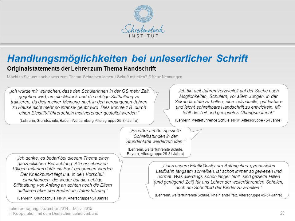 """Lehrerbefragung Dezember 2014 – März 2015 In Kooperation mit dem Deutschen Lehrerverband 20 Handlungsmöglichkeiten bei unleserlicher Schrift """"Ich denk"""