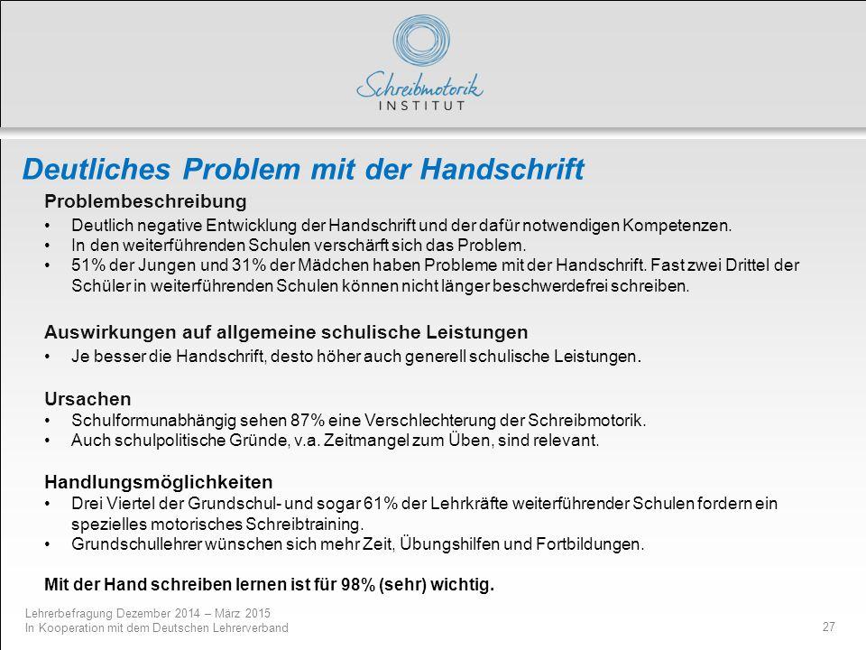 Lehrerbefragung Dezember 2014 – März 2015 In Kooperation mit dem Deutschen Lehrerverband 27 Deutliches Problem mit der Handschrift Problembeschreibung
