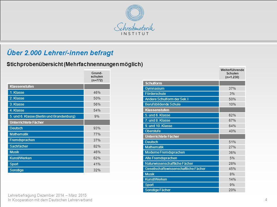 Lehrerbefragung Dezember 2014 – März 2015 In Kooperation mit dem Deutschen Lehrerverband 4 Über 2.000 Lehrer/-innen befragt Stichprobenübersicht (Mehr