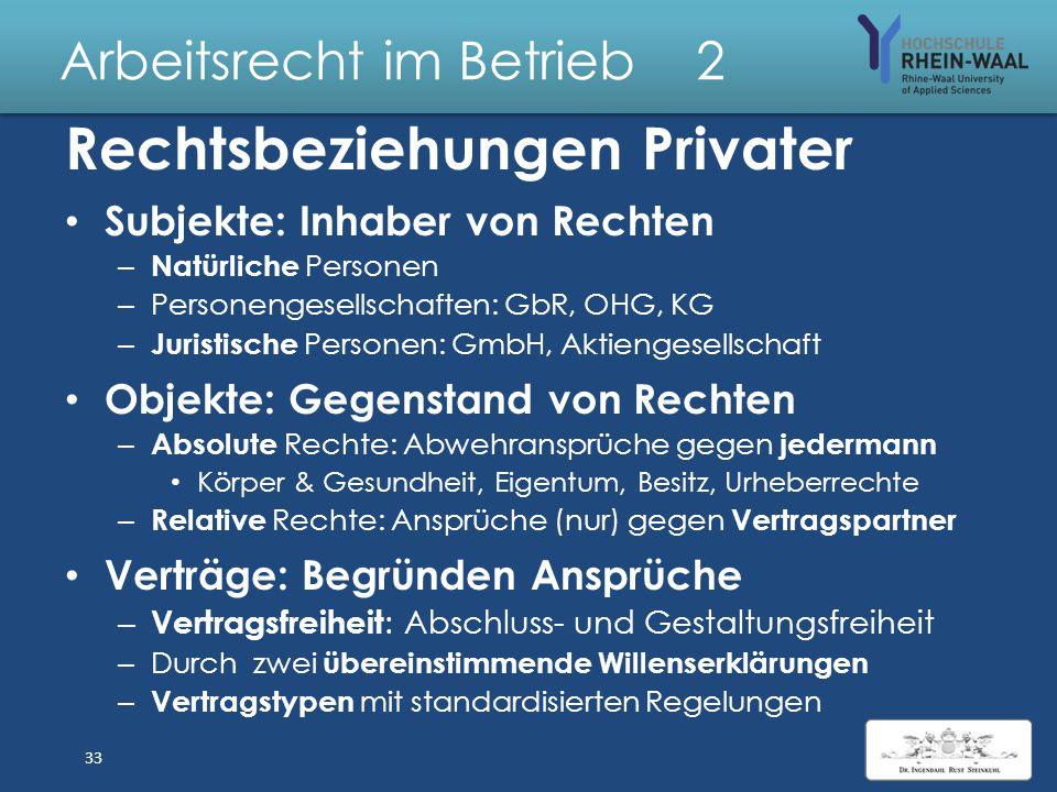 Arbeitsrecht im Betrieb 2 Rechtsbeziehungen Privater Bürgerliches Gesetzbuch BGB Handelsgesetzbuch HBG 32