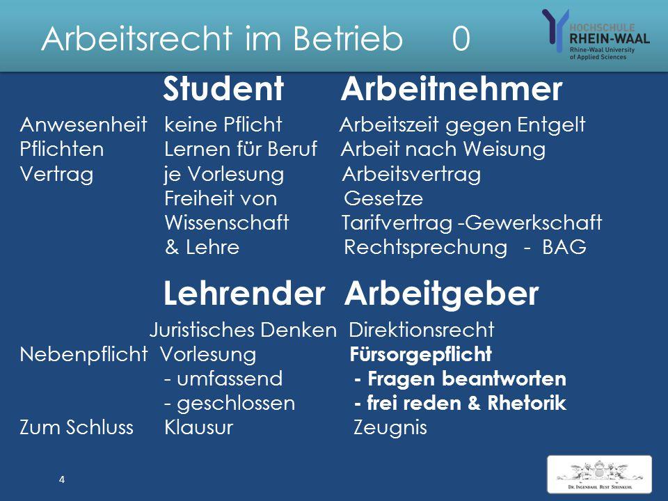 Arbeitsrecht im Betrieb 1 S Grundrechte und Arbeitsrecht: Art.