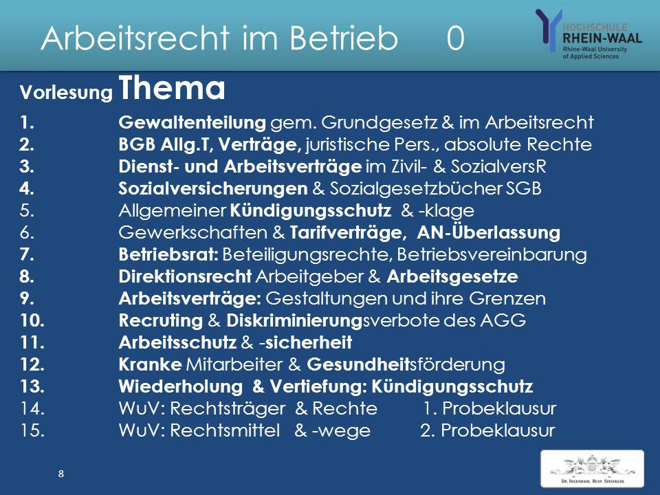 Arbeitsrecht im Betrieb 0 Beteiligte im Arbeitsrecht 1.Arbeitsvertrag: 1.