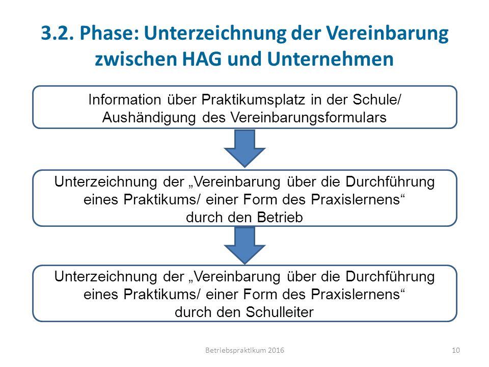 3.2. Phase: Unterzeichnung der Vereinbarung zwischen HAG und Unternehmen 10Betriebspraktikum 2016 Information über Praktikumsplatz in der Schule/ Aush