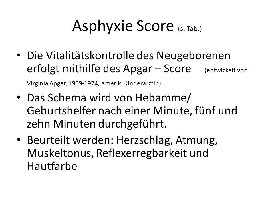 Asphyxie Score (s. Tab.) Die Vitalitätskontrolle des Neugeborenen erfolgt mithilfe des Apgar – Score (entwickelt von Virginia Apgar, 1909-1974, amerik