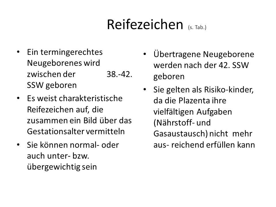 Reifezeichen (s. Tab.) Ein termingerechtes Neugeborenes wird zwischen der 38.-42. SSW geboren Es weist charakteristische Reifezeichen auf, die zusamme