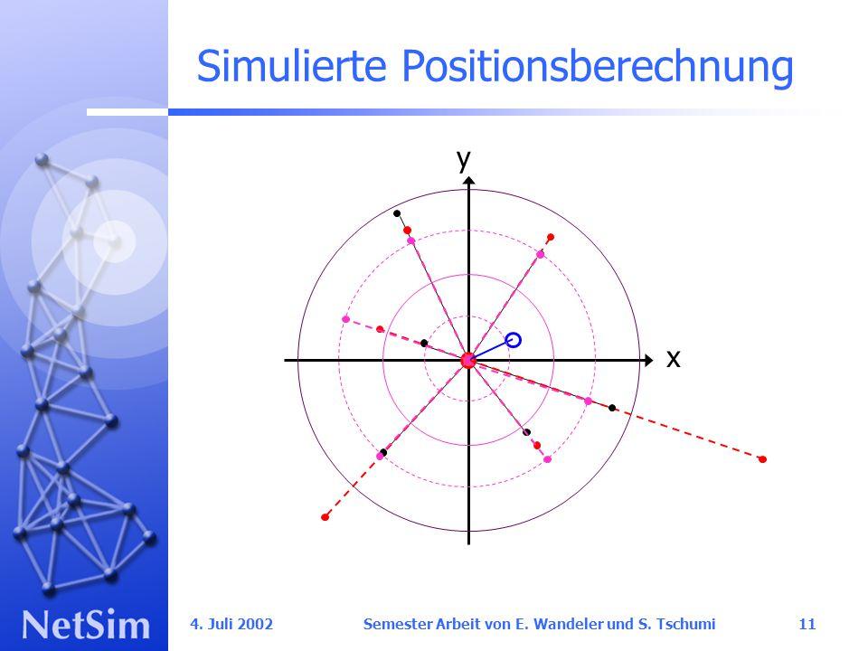 4. Juli 2002 Semester Arbeit von E. Wandeler und S. Tschumi11 Simulierte Positionsberechnung x y
