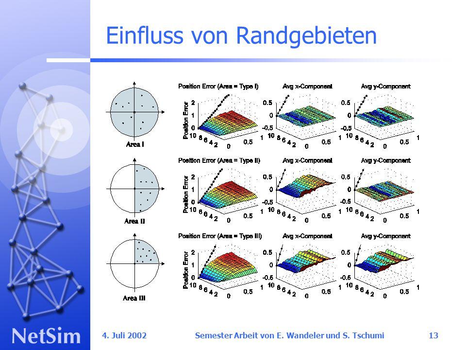 4. Juli 2002 Semester Arbeit von E. Wandeler und S. Tschumi13 Einfluss von Randgebieten