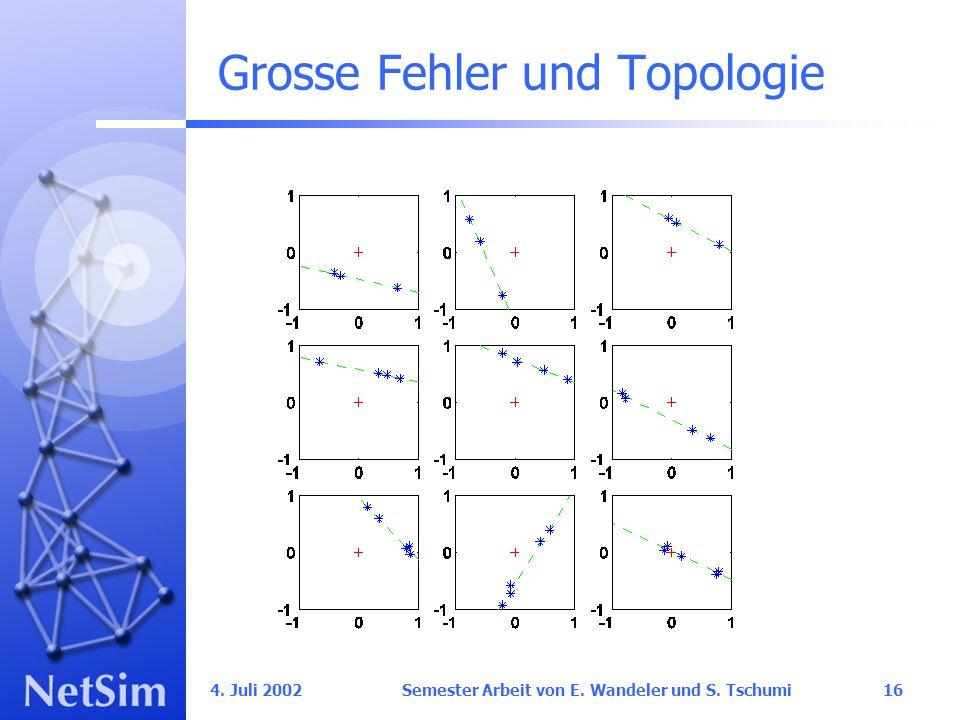 4. Juli 2002 Semester Arbeit von E. Wandeler und S. Tschumi16 Grosse Fehler und Topologie