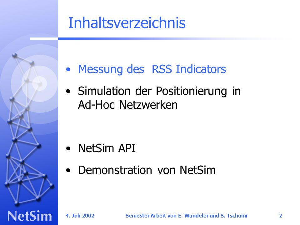 4. Juli 2002 Semester Arbeit von E. Wandeler und S. Tschumi33 Einfluss der Limitierung