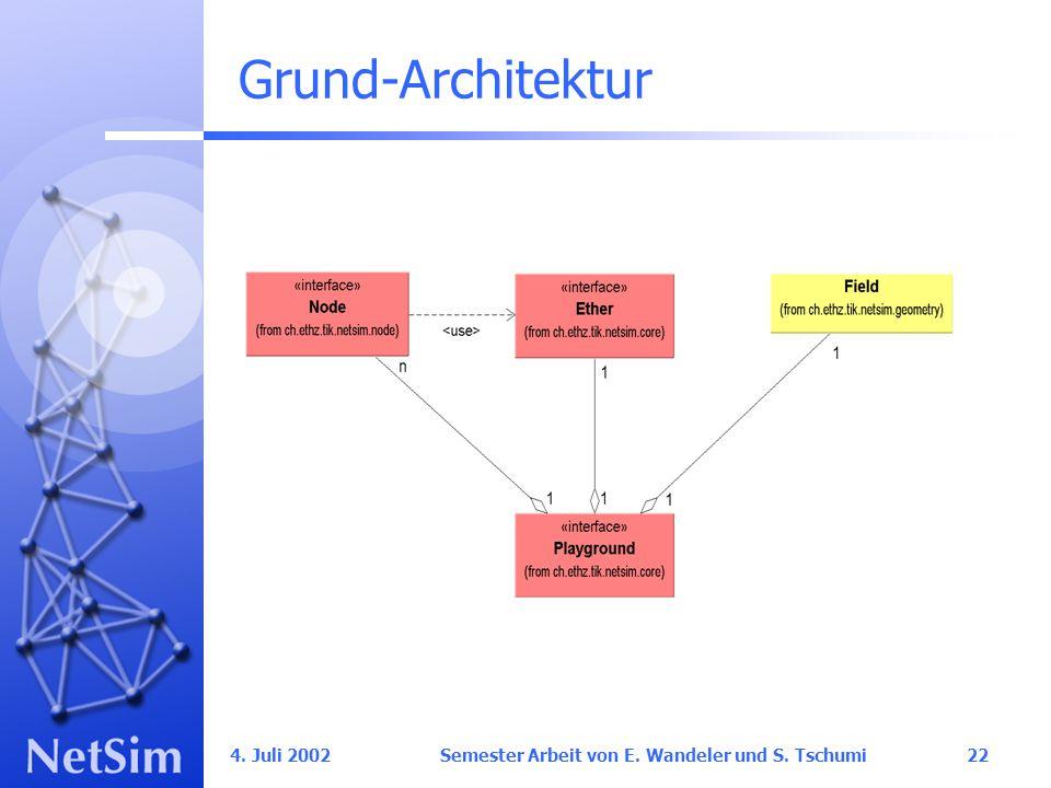 4. Juli 2002 Semester Arbeit von E. Wandeler und S. Tschumi22 Grund-Architektur
