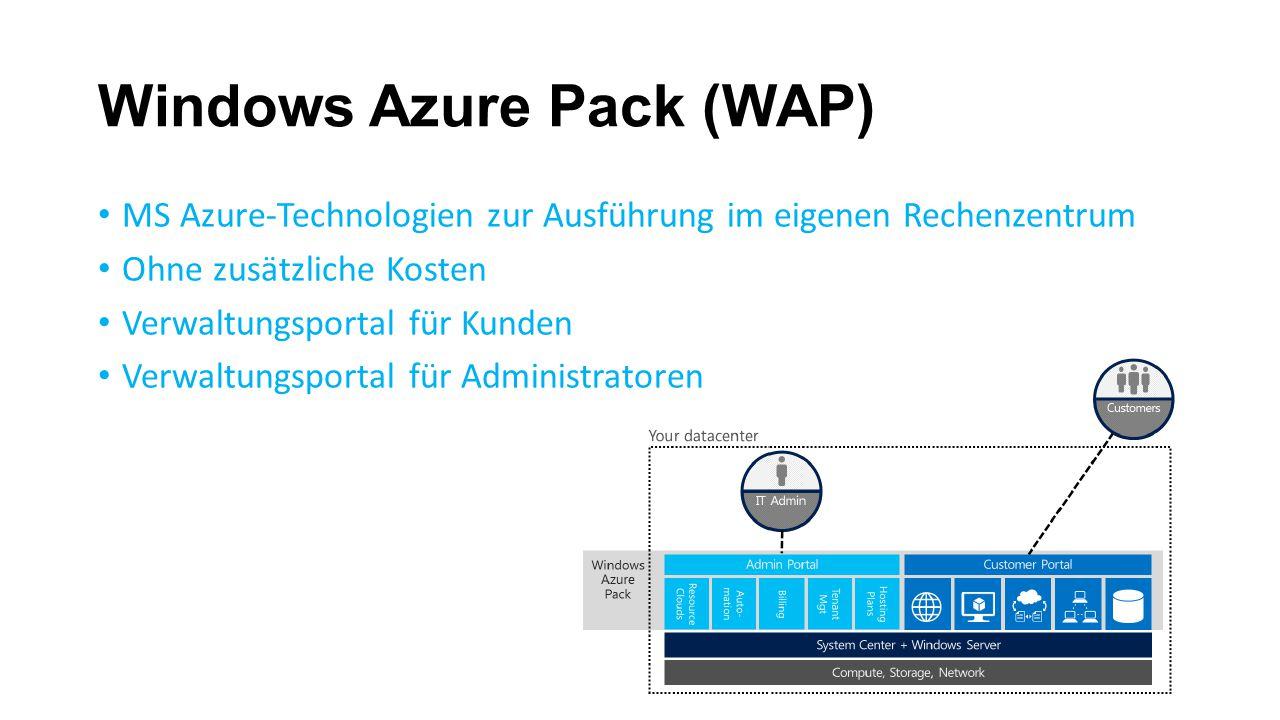 Windows Azure Pack (WAP) MS Azure-Technologien zur Ausführung im eigenen Rechenzentrum Ohne zusätzliche Kosten Verwaltungsportal für Kunden Verwaltung
