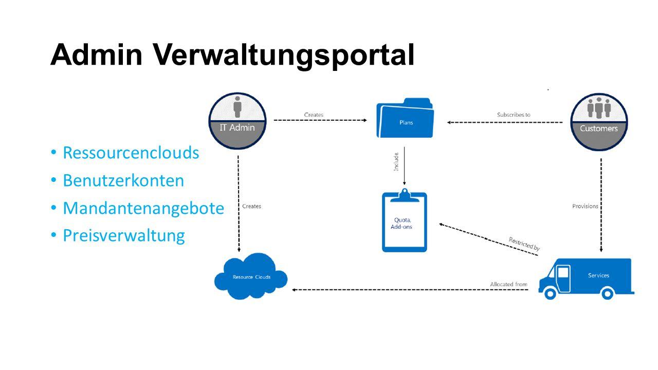 Admin Verwaltungsportal Ressourcenclouds Benutzerkonten Mandantenangebote Preisverwaltung