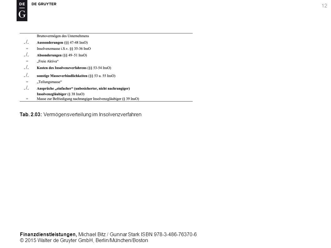 Finanzdienstleistungen, Michael Bitz / Gunnar Stark ISBN 978-3-486-76370-6 © 2015 Walter de Gruyter GmbH, Berlin/Mu ̈ nchen/Boston 12 Tab.