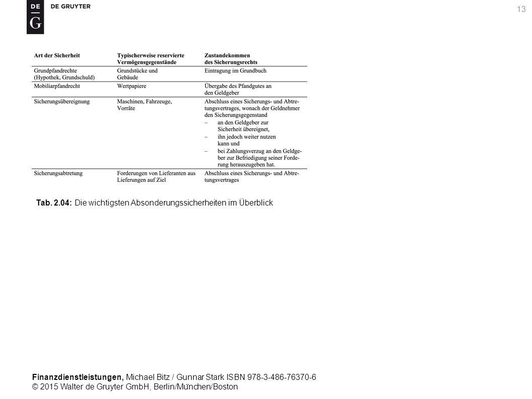 Finanzdienstleistungen, Michael Bitz / Gunnar Stark ISBN 978-3-486-76370-6 © 2015 Walter de Gruyter GmbH, Berlin/Mu ̈ nchen/Boston 13 Tab.