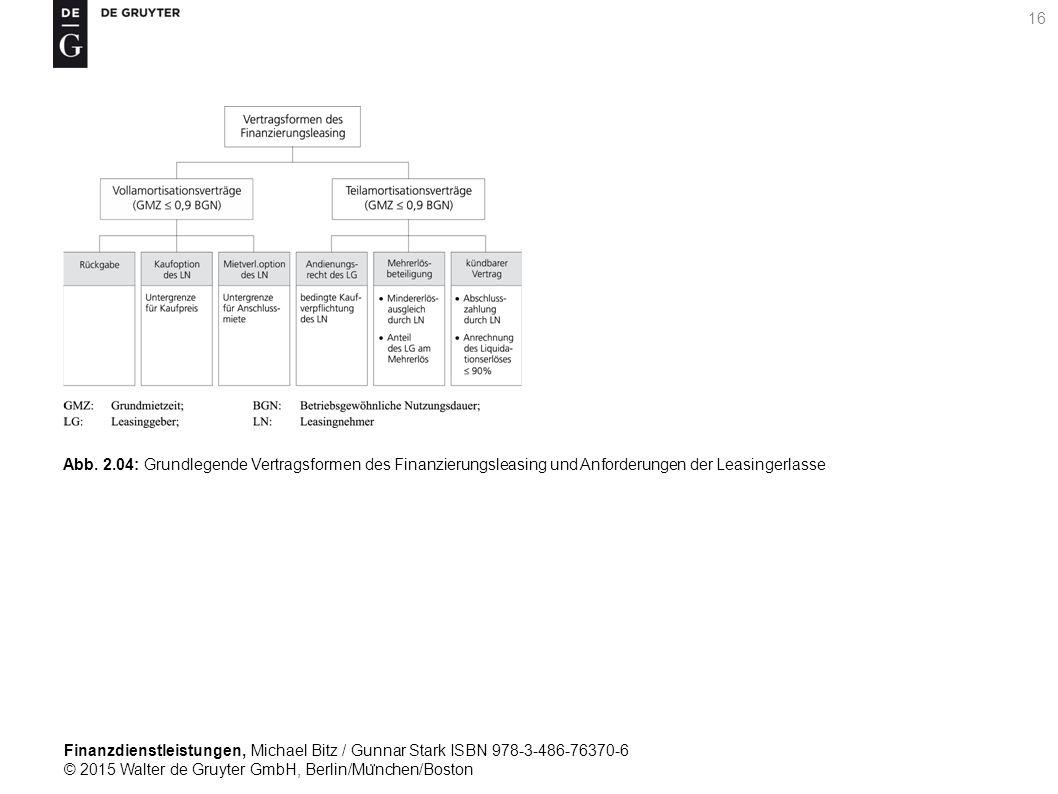 Finanzdienstleistungen, Michael Bitz / Gunnar Stark ISBN 978-3-486-76370-6 © 2015 Walter de Gruyter GmbH, Berlin/Mu ̈ nchen/Boston 16 Abb.