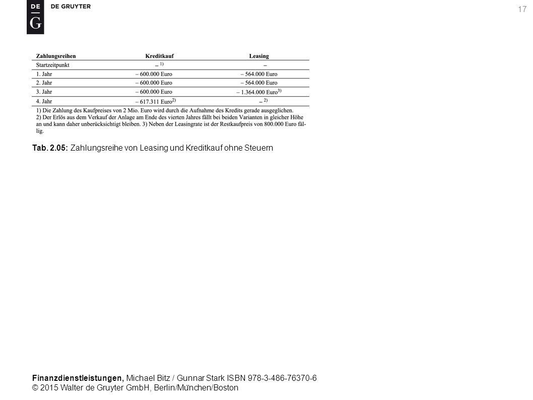 Finanzdienstleistungen, Michael Bitz / Gunnar Stark ISBN 978-3-486-76370-6 © 2015 Walter de Gruyter GmbH, Berlin/Mu ̈ nchen/Boston 17 Tab.