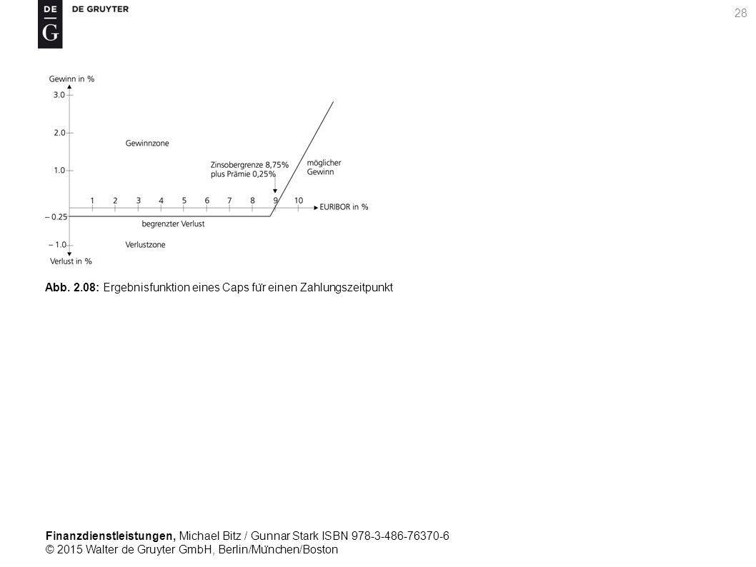 Finanzdienstleistungen, Michael Bitz / Gunnar Stark ISBN 978-3-486-76370-6 © 2015 Walter de Gruyter GmbH, Berlin/Mu ̈ nchen/Boston 28 Abb.