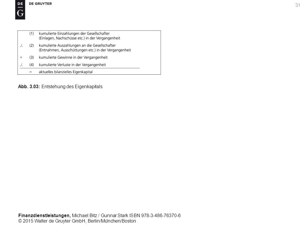 Finanzdienstleistungen, Michael Bitz / Gunnar Stark ISBN 978-3-486-76370-6 © 2015 Walter de Gruyter GmbH, Berlin/Mu ̈ nchen/Boston 31 Abb.