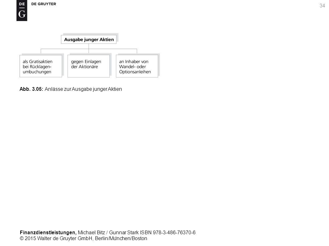 Finanzdienstleistungen, Michael Bitz / Gunnar Stark ISBN 978-3-486-76370-6 © 2015 Walter de Gruyter GmbH, Berlin/Mu ̈ nchen/Boston 34 Abb.
