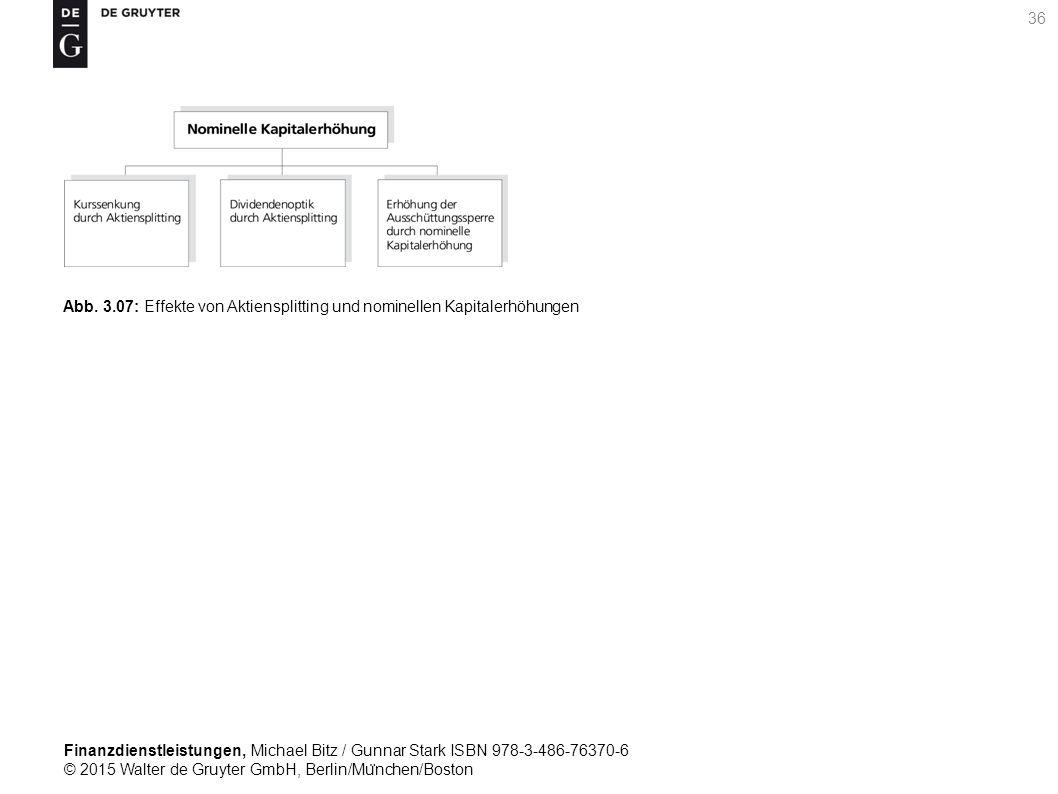 Finanzdienstleistungen, Michael Bitz / Gunnar Stark ISBN 978-3-486-76370-6 © 2015 Walter de Gruyter GmbH, Berlin/Mu ̈ nchen/Boston 36 Abb.