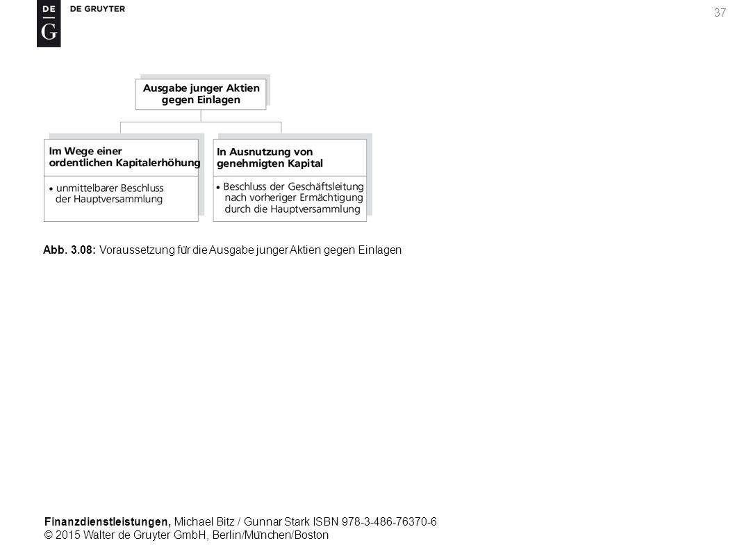 Finanzdienstleistungen, Michael Bitz / Gunnar Stark ISBN 978-3-486-76370-6 © 2015 Walter de Gruyter GmbH, Berlin/Mu ̈ nchen/Boston 37 Abb.