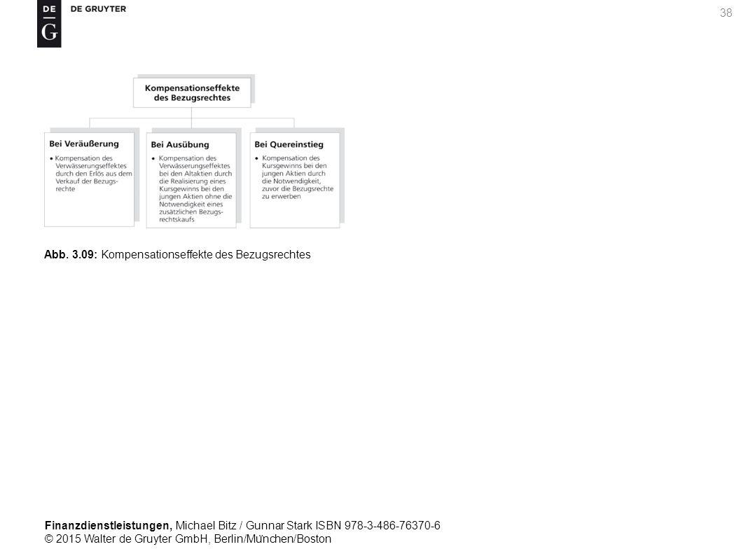 Finanzdienstleistungen, Michael Bitz / Gunnar Stark ISBN 978-3-486-76370-6 © 2015 Walter de Gruyter GmbH, Berlin/Mu ̈ nchen/Boston 38 Abb.