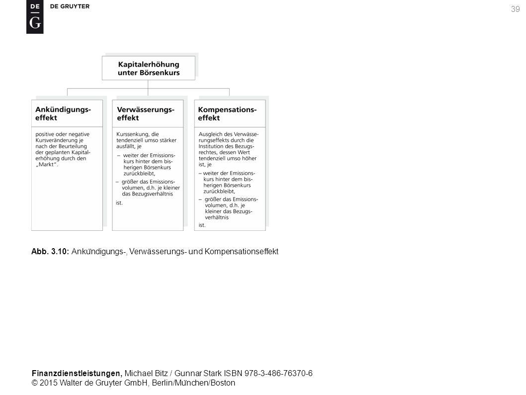 Finanzdienstleistungen, Michael Bitz / Gunnar Stark ISBN 978-3-486-76370-6 © 2015 Walter de Gruyter GmbH, Berlin/Mu ̈ nchen/Boston 39 Abb.