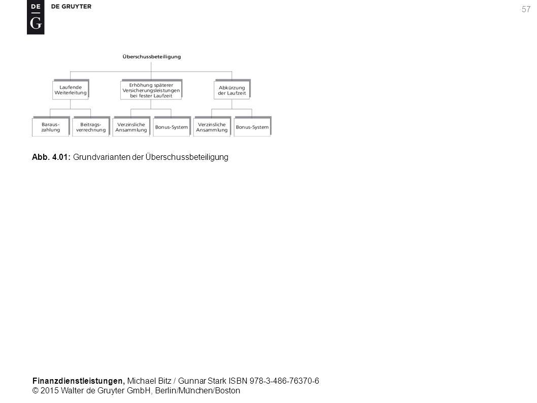Finanzdienstleistungen, Michael Bitz / Gunnar Stark ISBN 978-3-486-76370-6 © 2015 Walter de Gruyter GmbH, Berlin/Mu ̈ nchen/Boston 57 Abb.