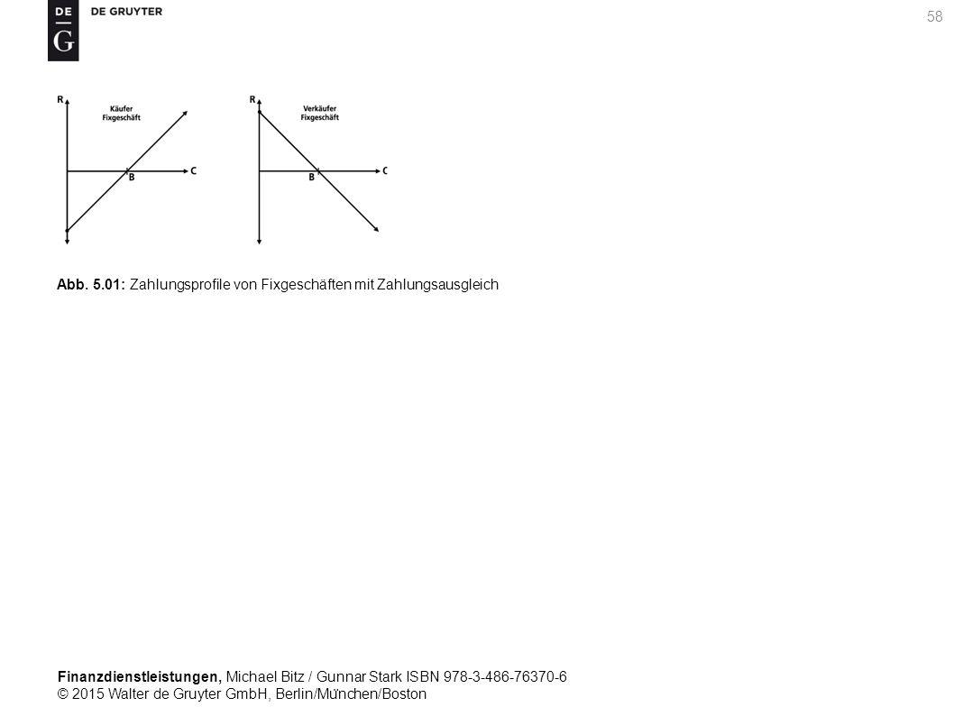 Finanzdienstleistungen, Michael Bitz / Gunnar Stark ISBN 978-3-486-76370-6 © 2015 Walter de Gruyter GmbH, Berlin/Mu ̈ nchen/Boston 58 Abb.