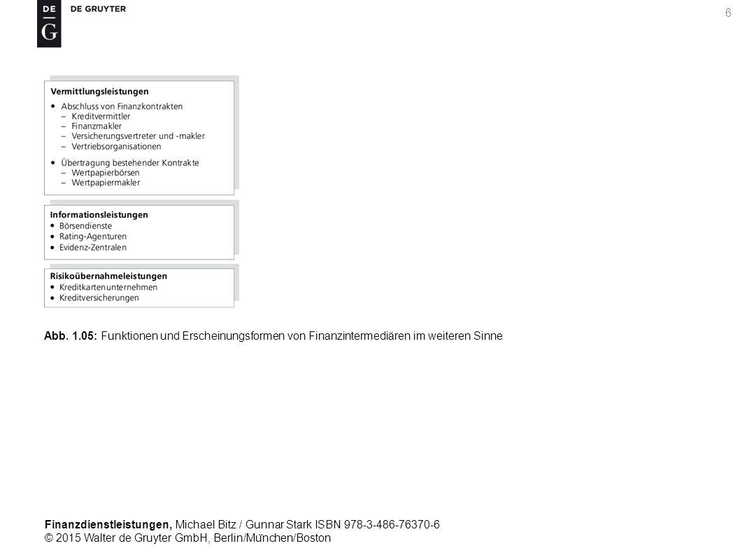 Finanzdienstleistungen, Michael Bitz / Gunnar Stark ISBN 978-3-486-76370-6 © 2015 Walter de Gruyter GmbH, Berlin/Mu ̈ nchen/Boston 6 Abb.