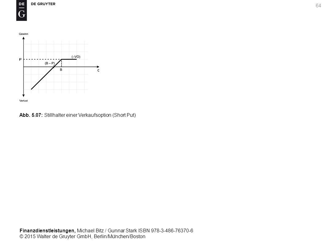 Finanzdienstleistungen, Michael Bitz / Gunnar Stark ISBN 978-3-486-76370-6 © 2015 Walter de Gruyter GmbH, Berlin/Mu ̈ nchen/Boston 64 Abb.