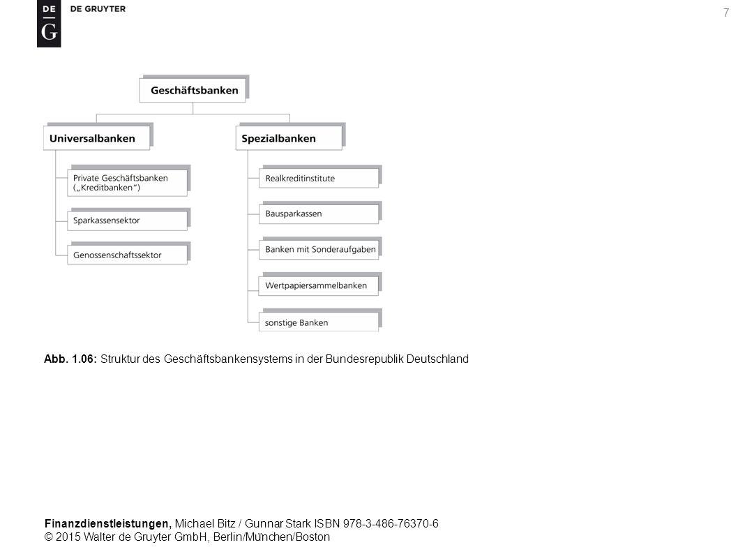 Finanzdienstleistungen, Michael Bitz / Gunnar Stark ISBN 978-3-486-76370-6 © 2015 Walter de Gruyter GmbH, Berlin/Mu ̈ nchen/Boston 7 Abb.