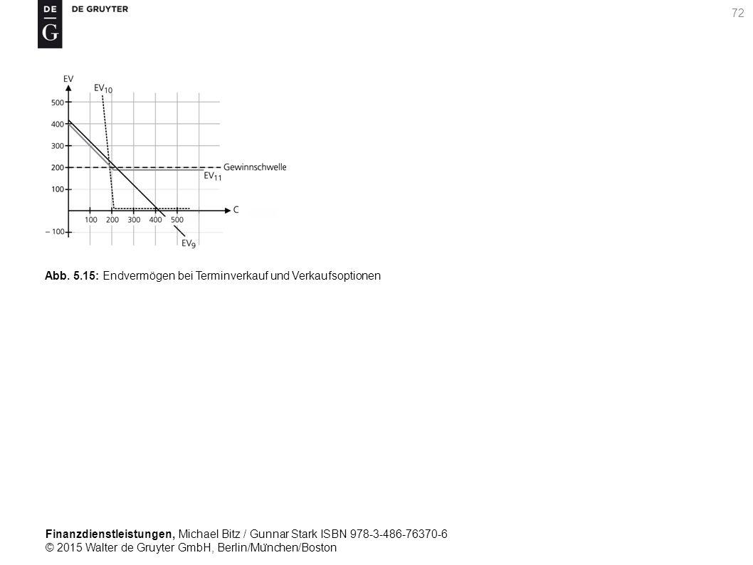 Finanzdienstleistungen, Michael Bitz / Gunnar Stark ISBN 978-3-486-76370-6 © 2015 Walter de Gruyter GmbH, Berlin/Mu ̈ nchen/Boston 72 Abb.