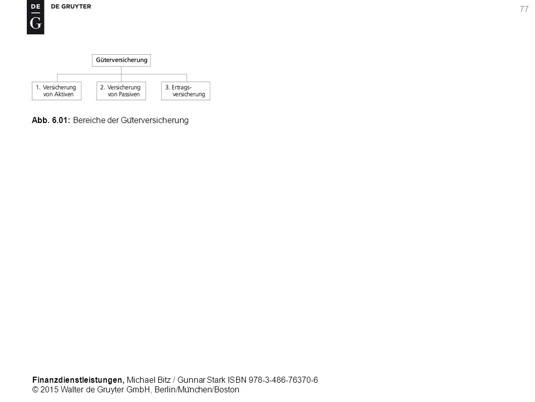 Finanzdienstleistungen, Michael Bitz / Gunnar Stark ISBN 978-3-486-76370-6 © 2015 Walter de Gruyter GmbH, Berlin/Mu ̈ nchen/Boston 77 Abb.