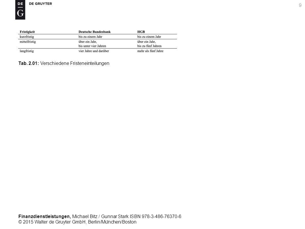 Finanzdienstleistungen, Michael Bitz / Gunnar Stark ISBN 978-3-486-76370-6 © 2015 Walter de Gruyter GmbH, Berlin/Mu ̈ nchen/Boston 9 Tab.