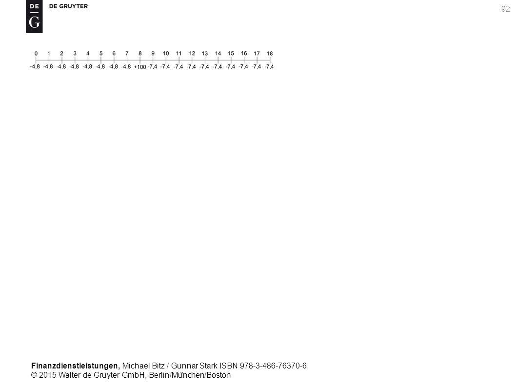 Finanzdienstleistungen, Michael Bitz / Gunnar Stark ISBN 978-3-486-76370-6 © 2015 Walter de Gruyter GmbH, Berlin/Mu ̈ nchen/Boston 92