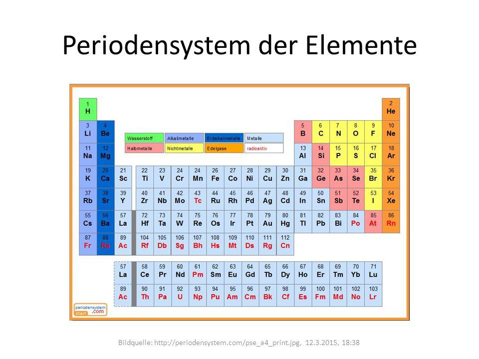 Periodensystem der Elemente Bildquelle: http://periodensystem.com/pse_a4_print.jpg, 12.3.2015, 18:38