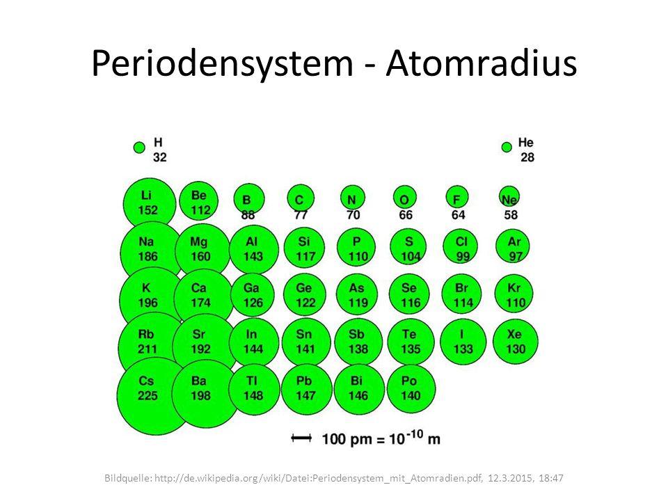 Periodensystem - Eigenschaften Elektronegativität – nimmt von oben nach unten ab, von links nach rechts zu (Ausnahme: Edelgase) Ionisierungsenergie – nimmt von oben nach unten ab, von links nach rechts zu Metallcharakter – nimmt von oben nach unten zu, von links nach rechts ab