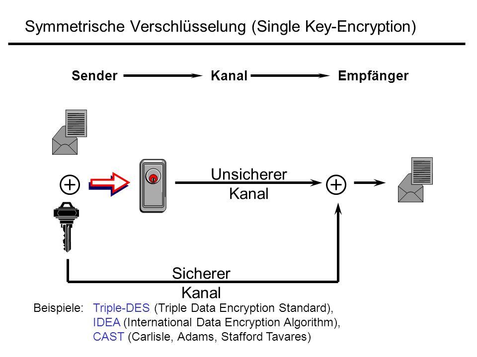Symmetrische Verschlüsselung (Single Key-Encryption) Sicherer Kanal SenderKanalEmpfänger Beispiele:Triple-DES (Triple Data Encryption Standard), IDEA