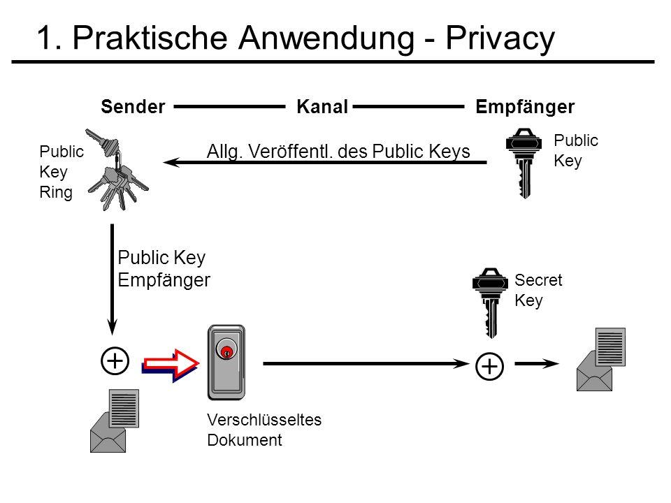 1. Praktische Anwendung - Privacy SenderKanalEmpfänger Allg. Veröffentl. des Public Keys Public Key Ring Public Key Secret Key Public Key Empfänger Ve