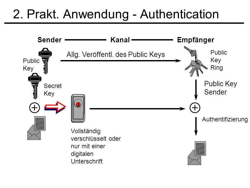 2. Prakt. Anwendung - Authentication SenderKanalEmpfänger Allg. Veröffentl. des Public Keys Public Key Ring Public Key Secret Key Vollständig verschlü