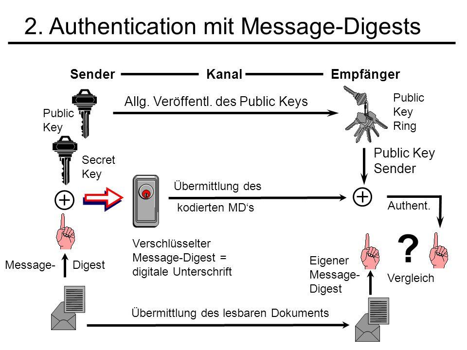2. Authentication mit Message-Digests SenderKanalEmpfänger Allg. Veröffentl. des Public Keys Public Key Ring Public Key Verschlüsselter Message-Digest