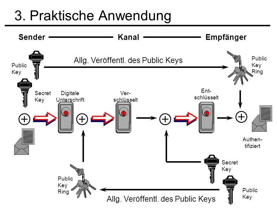 Realisierung mittels PGP (1) Verschlüsselung des Dokuments mit Hilfe des Single- Key-Verfahrens IDEA (zufälliger Einmal-Schlüssel) Verschlüsselung des Einmal-Schlüssels mit Hilfe des Public-Key-Verfahrens (RSA) Der Empfänger dechiffriert den Einmal-Schlüssel mit Hilfe des Public-Key-Verfahrens IDEA-Dechiffrierung des ursprünglichen Dokuments Public-Key-Verfahren (RSA) zu langsam: