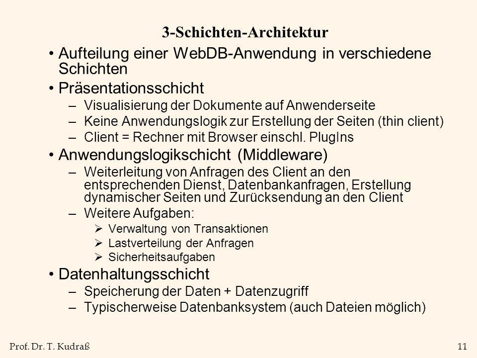 Prof. Dr. T. Kudraß11 3-Schichten-Architektur Aufteilung einer WebDB-Anwendung in verschiedene Schichten Präsentationsschicht –Visualisierung der Doku