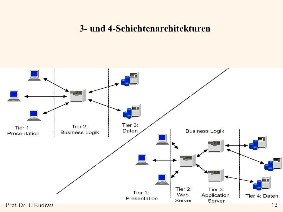 Prof. Dr. T. Kudraß12 3- und 4-Schichtenarchitekturen