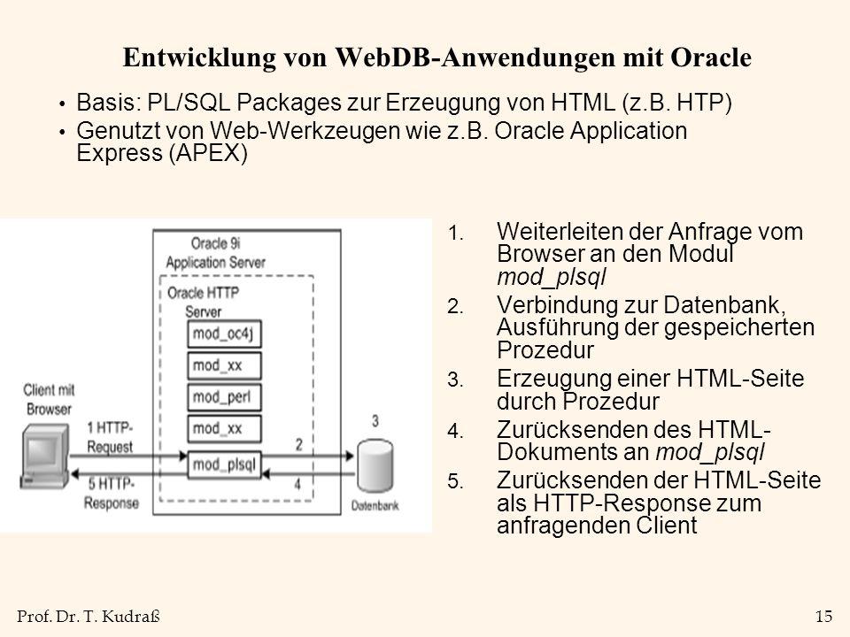 Prof. Dr. T. Kudraß15 Entwicklung von WebDB-Anwendungen mit Oracle  Weiterleiten der Anfrage vom Browser an den Modul mod_plsql  Verbindung zur Da
