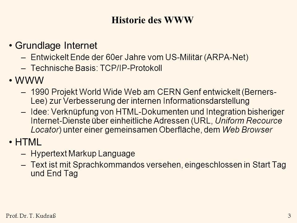 Prof. Dr. T. Kudraß3 Historie des WWW Grundlage Internet –Entwickelt Ende der 60er Jahre vom US-Militär (ARPA-Net) –Technische Basis: TCP/IP-Protokoll